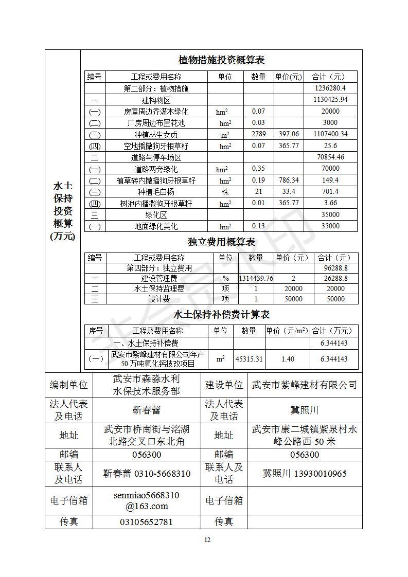 紫峰报告表(报批稿)_16.jpg