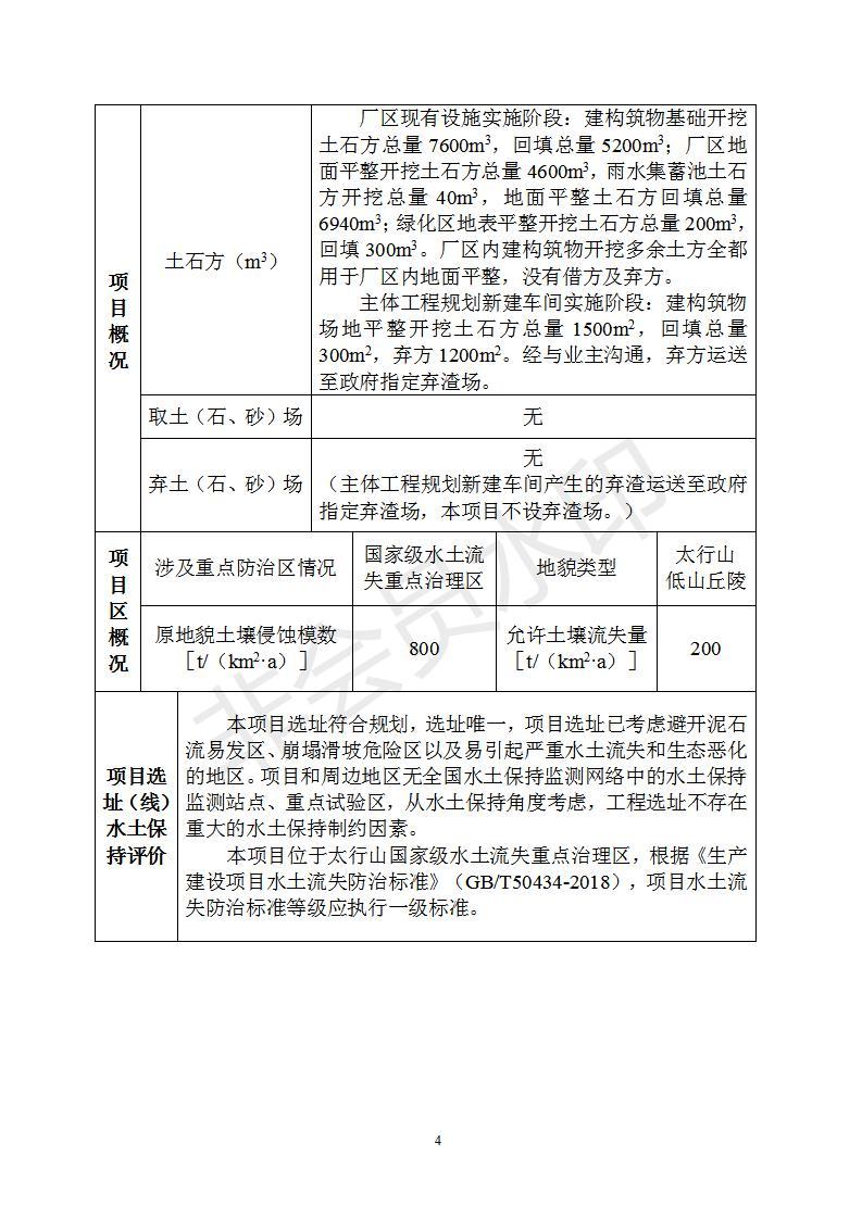 紫峰报告表(报批稿)_08.jpg